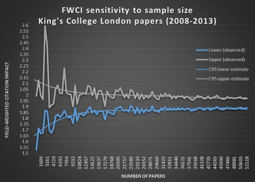 FWCI chart_black
