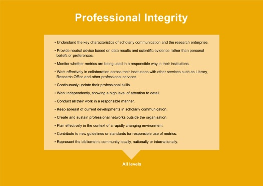 Professional Integrity of the 2021 Competencies for Bibliometric Work, for all levels